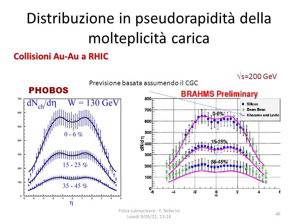 Distribuzione in pseudorapidità della molteplicità carica