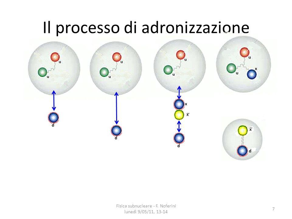 Il processo di adronizzazione