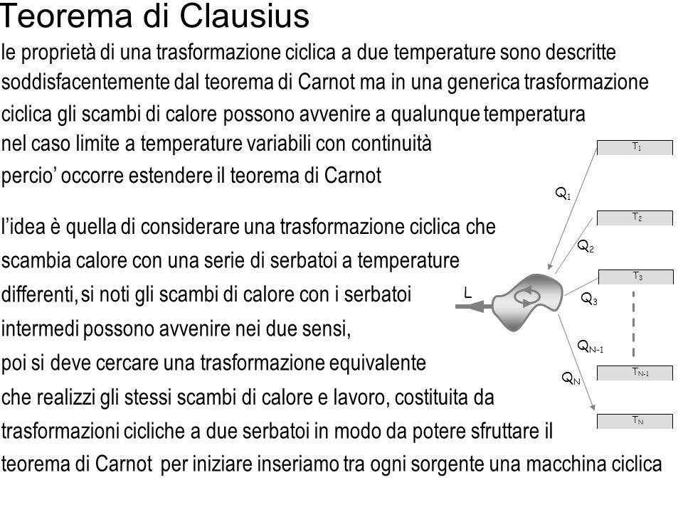 Teorema di Clausius le proprietà di una trasformazione ciclica a due temperature sono descritte. soddisfacentemente dal teorema di Carnot.