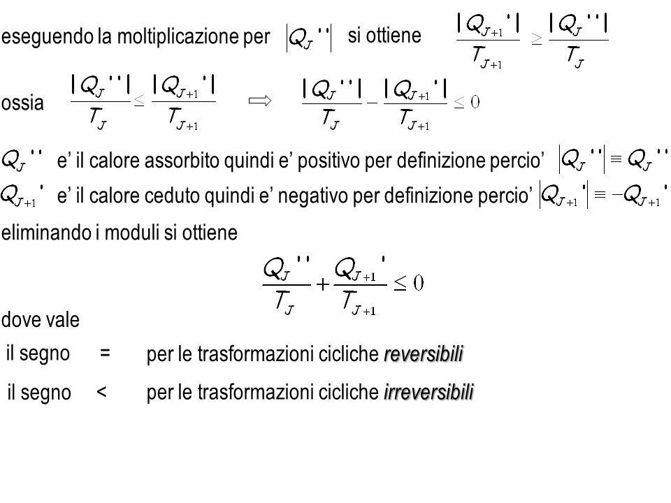 si ottiene eseguendo la moltiplicazione per. ossia. e' il calore assorbito quindi e' positivo per definizione percio'