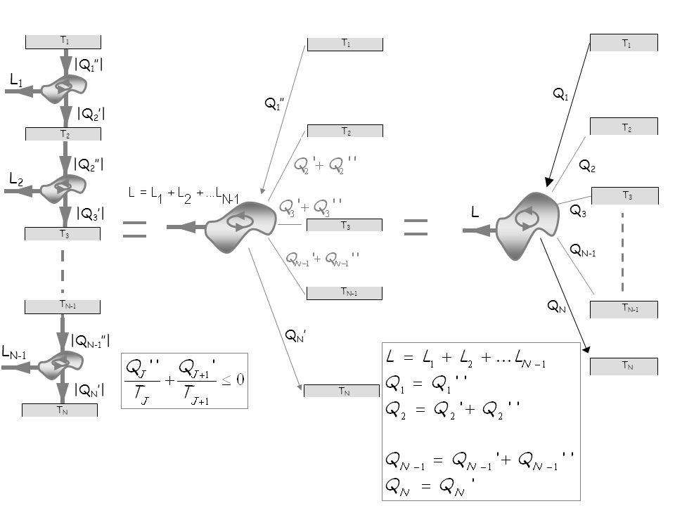 L1 L2 L LN-1 |Q1''| |Q2'| |Q2''| |Q3'| |QN-1''| |QN'| Q1'' QN' Q1 Q2
