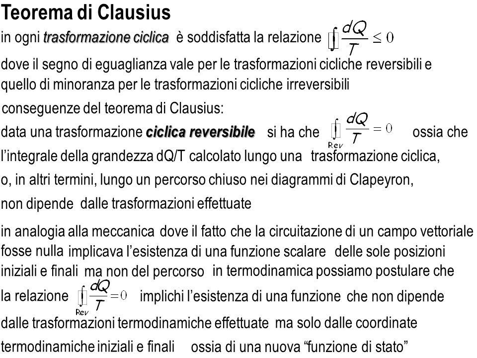 Teorema di Clausius in ogni trasformazione ciclica è soddisfatta la relazione.