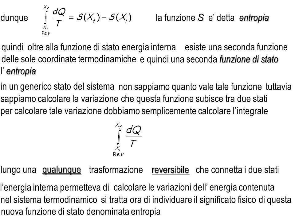 dunque la funzione S e' detta entropia. quindi oltre alla funzione di stato energia interna. esiste una seconda funzione.
