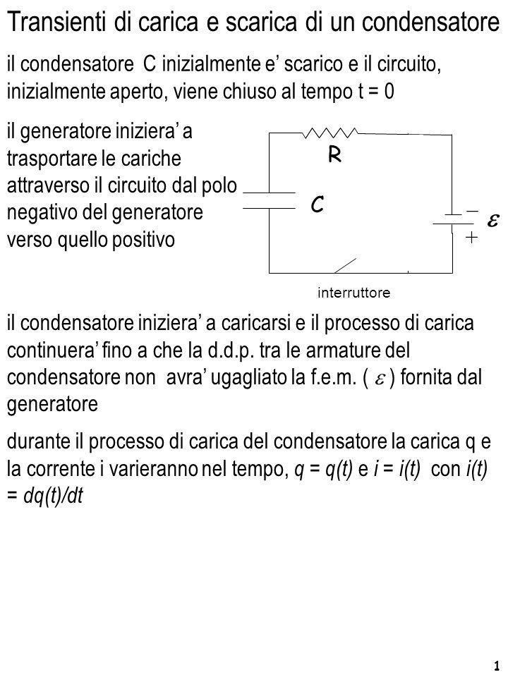 Transienti di carica e scarica di un condensatore