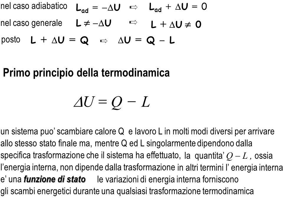 L Q DU - = Primo principio della termodinamica nel caso adiabatico