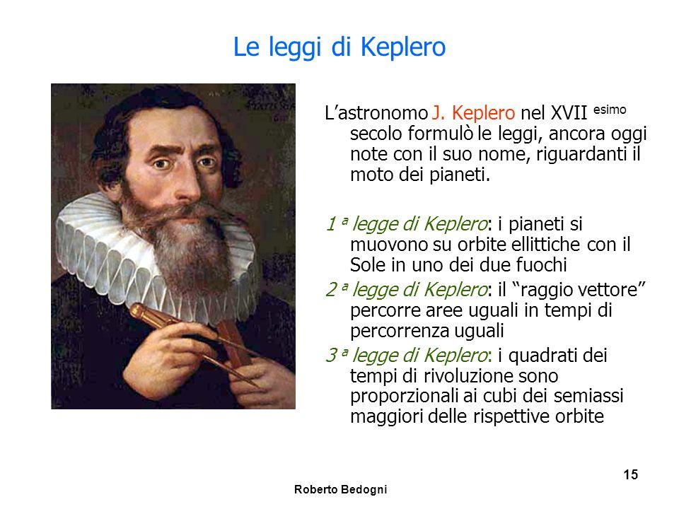 Le leggi di Keplero L'astronomo J. Keplero nel XVII esimo secolo formulò le leggi, ancora oggi note con il suo nome, riguardanti il moto dei pianeti.