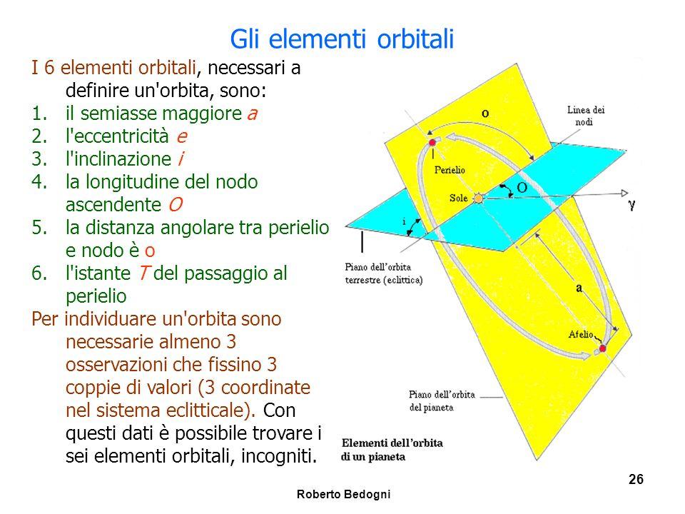 Gli elementi orbitali I 6 elementi orbitali, necessari a definire un orbita, sono: il semiasse maggiore a.