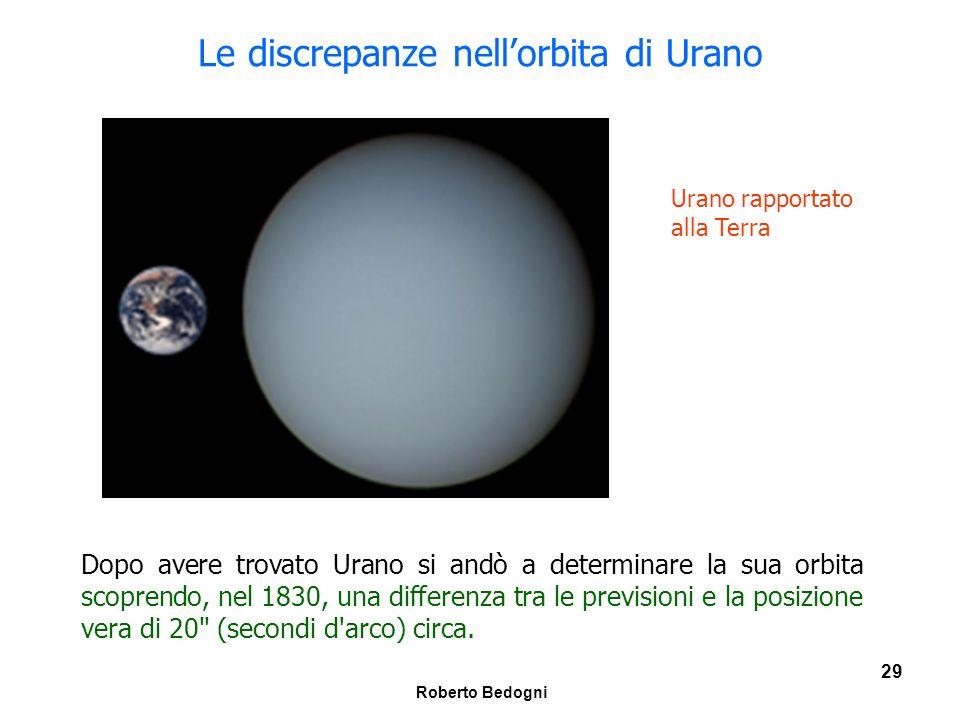 Le discrepanze nell'orbita di Urano