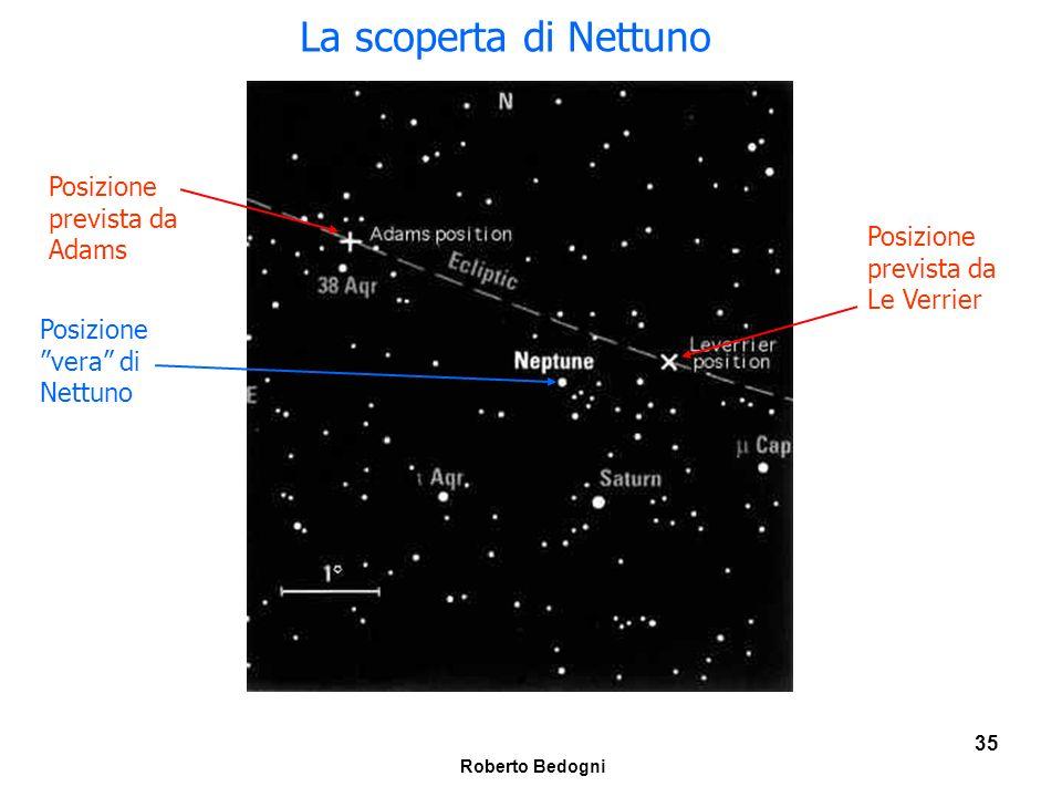 La scoperta di Nettuno Posizione prevista da Adams