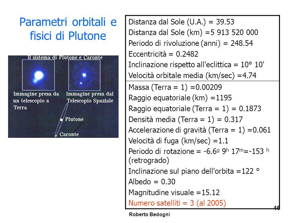 Parametri orbitali e fisici di Plutone