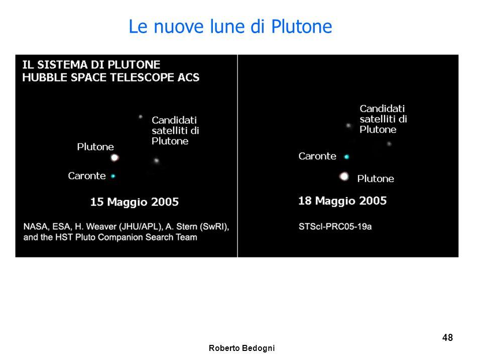 Le nuove lune di Plutone