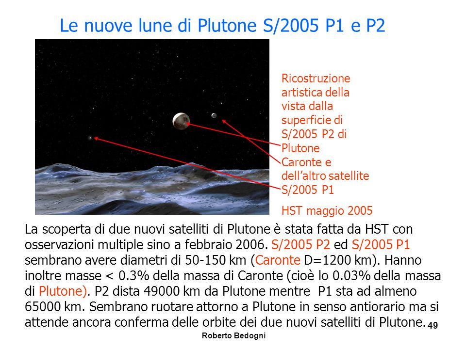 Le nuove lune di Plutone S/2005 P1 e P2
