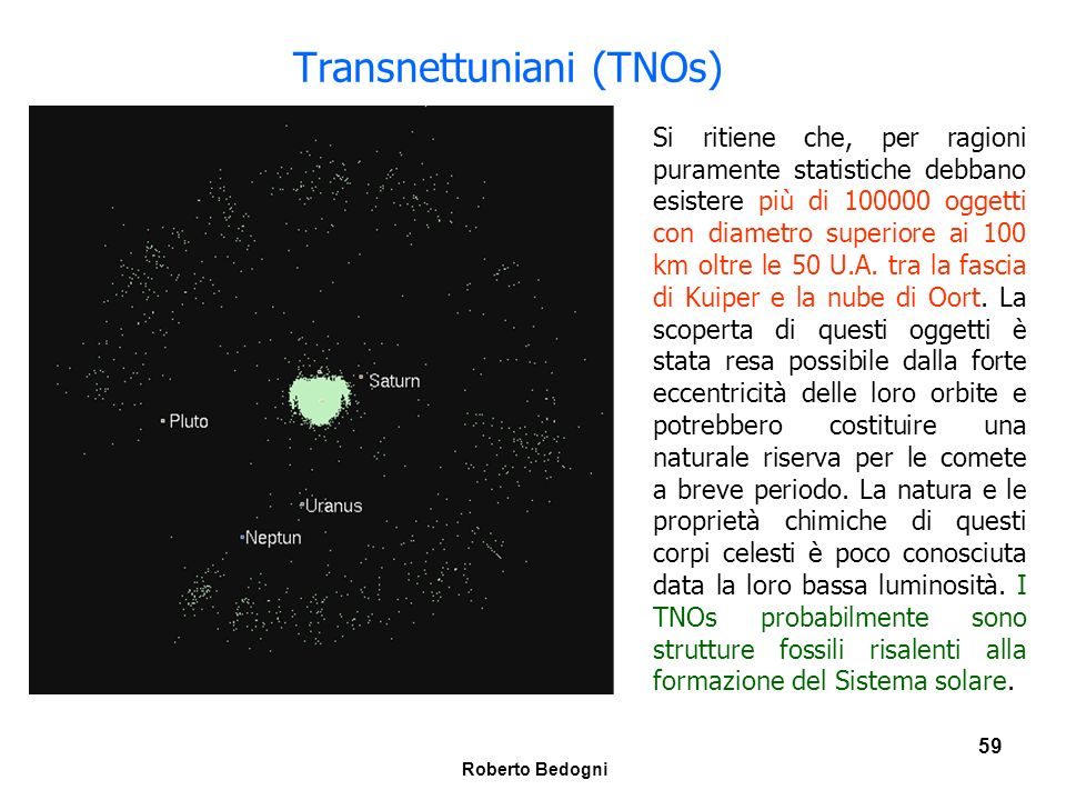 Transnettuniani (TNOs)