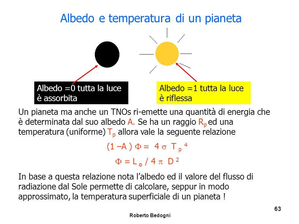 Albedo e temperatura di un pianeta