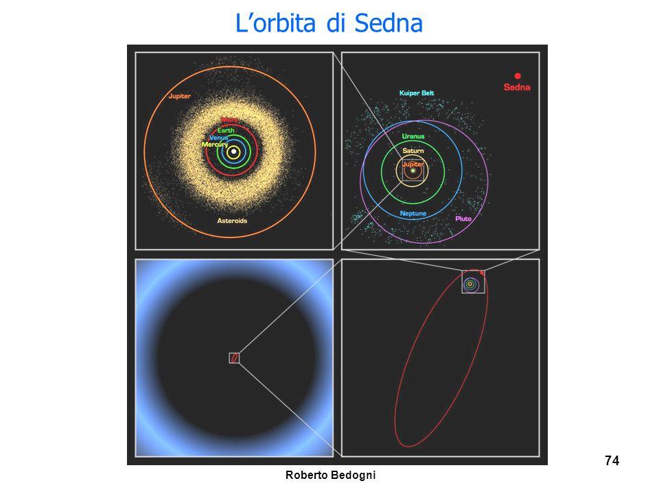 L'orbita di Sedna Roberto Bedogni