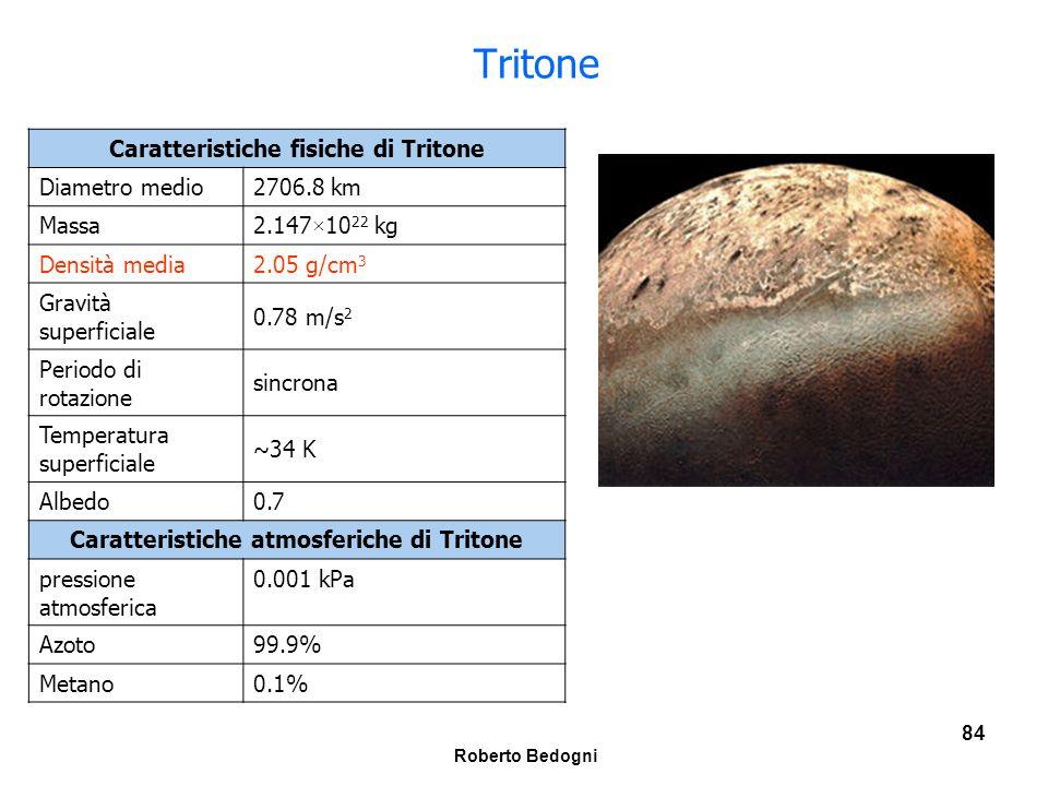 Tritone Caratteristiche fisiche di Tritone Diametro medio 2706.8 km