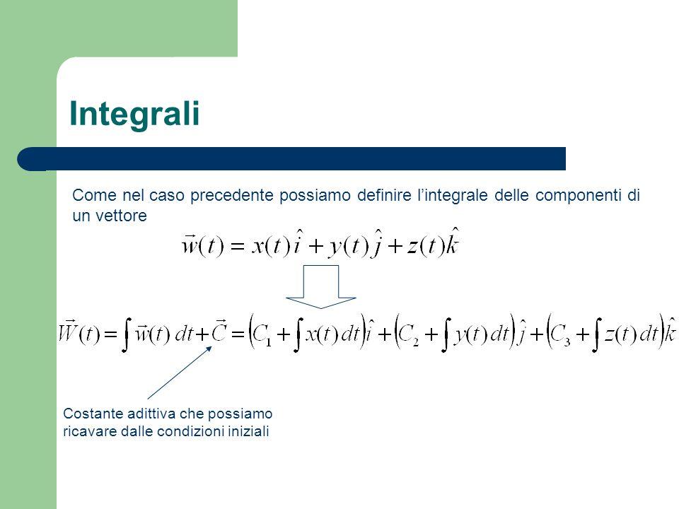 Integrali Come nel caso precedente possiamo definire l'integrale delle componenti di. un vettore. Costante adittiva che possiamo.