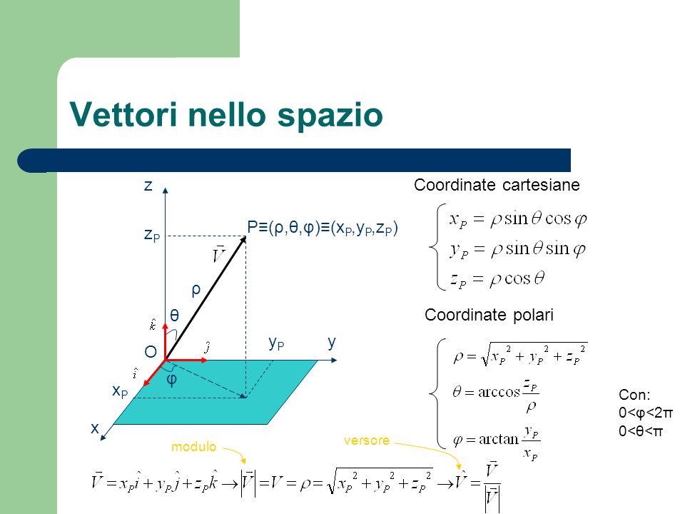 Vettori nello spazio z Coordinate cartesiane P≡(ρ,θ,φ)≡(xP,yP,zP) zP ρ