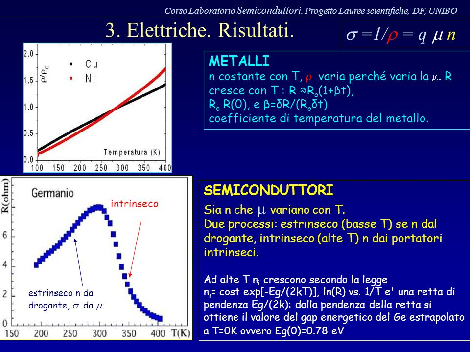 3. Elettriche. Risultati. s =1/r = q m n
