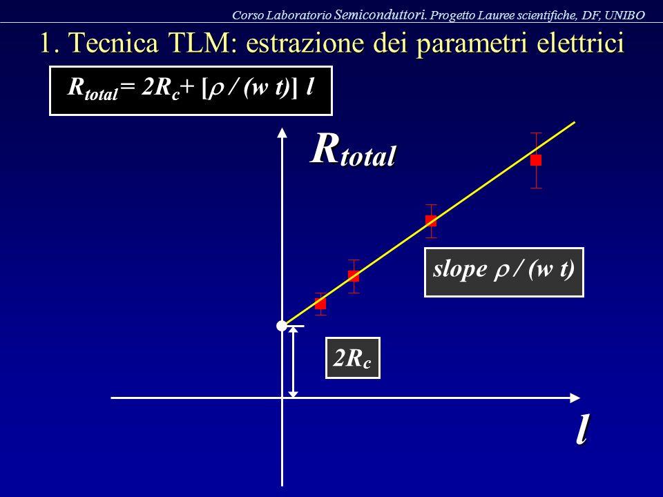 1. Tecnica TLM: estrazione dei parametri elettrici