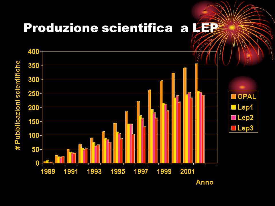 Produzione scientifica a LEP
