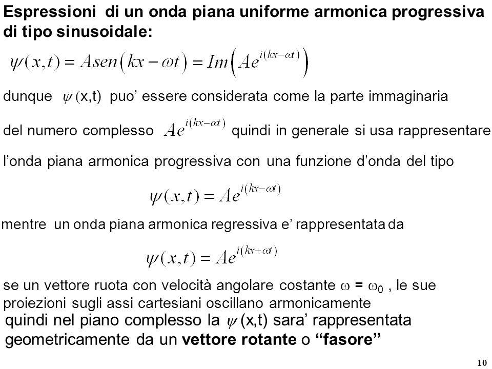 Espressioni di un onda piana uniforme armonica progressiva di tipo sinusoidale: