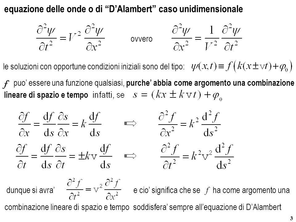 equazione delle onde o di D'Alambert caso unidimensionale
