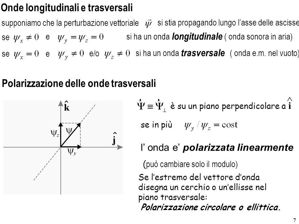 ^ Onde longitudinali e trasversali