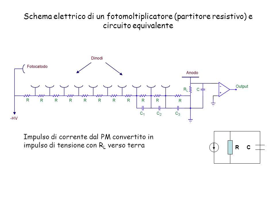 Schema elettrico di un fotomoltiplicatore (partitore resistivo) e circuito equivalente