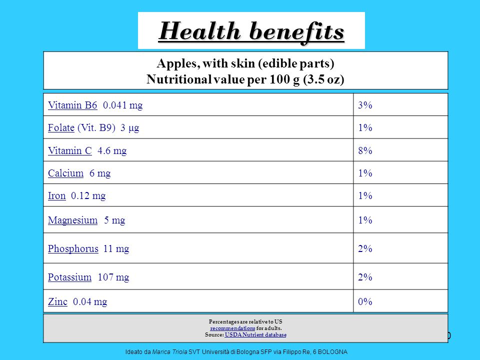 Apples, with skin (edible parts) Nutritional value per 100 g (3.5 oz)