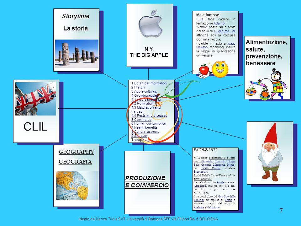 CLIL Storytime La storia Alimentazione, salute, prevenzione, benessere