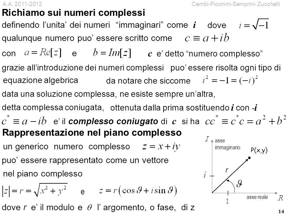 Richiamo sui numeri complessi