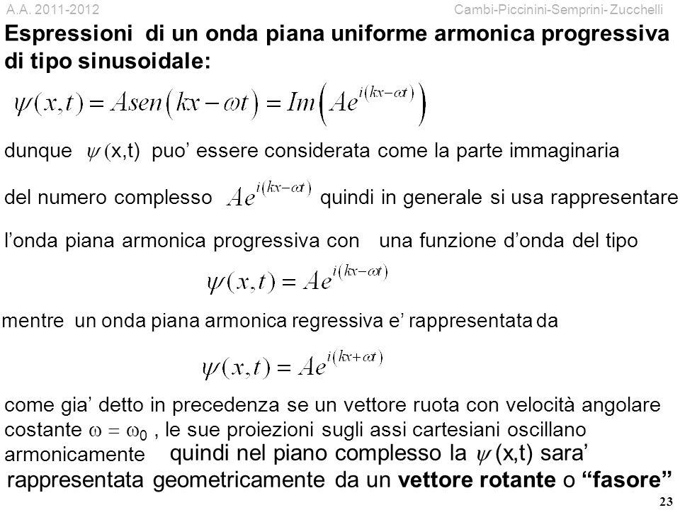 A.A. 2011-2012 Cambi-Piccinini-Semprini- Zucchelli. Espressioni di un onda piana uniforme armonica progressiva di tipo sinusoidale: