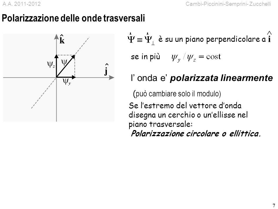 ^ Polarizzazione delle onde trasversali