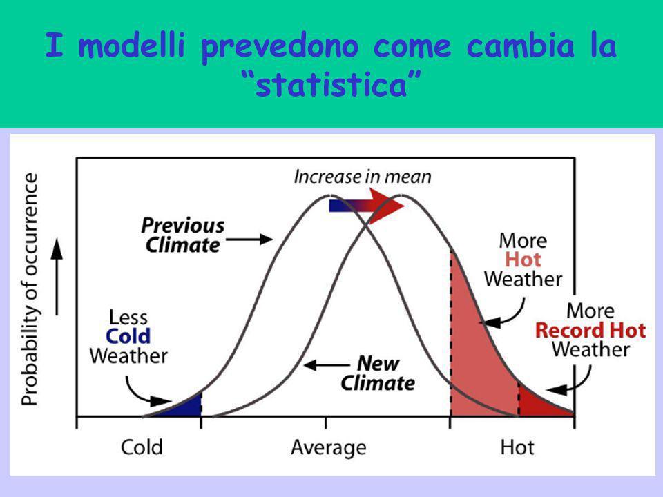 I modelli prevedono come cambia la statistica