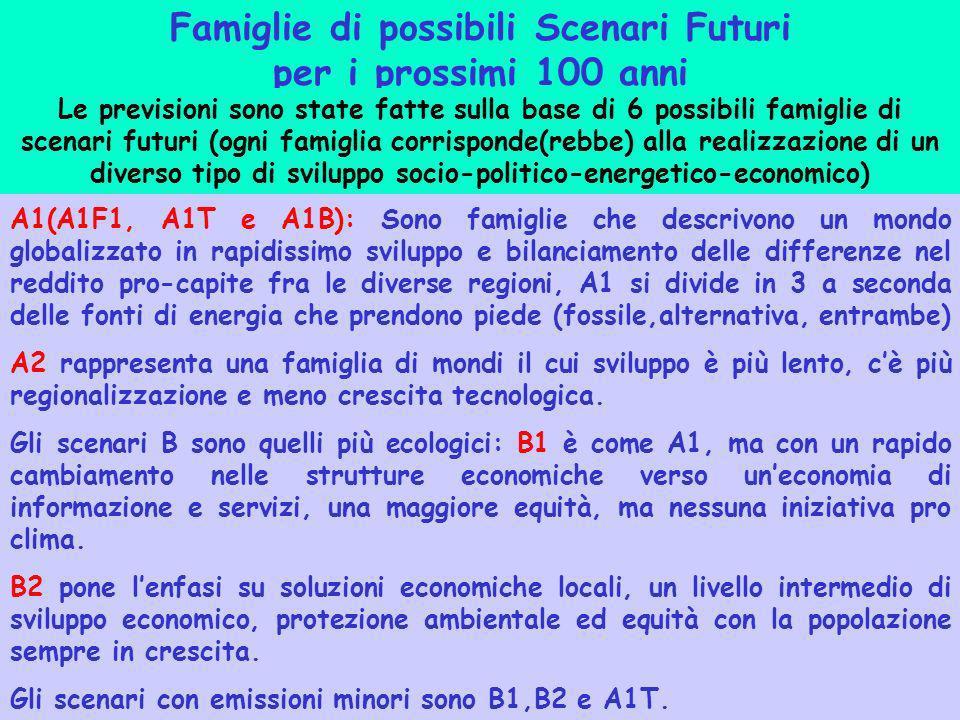 Famiglie di possibili Scenari Futuri