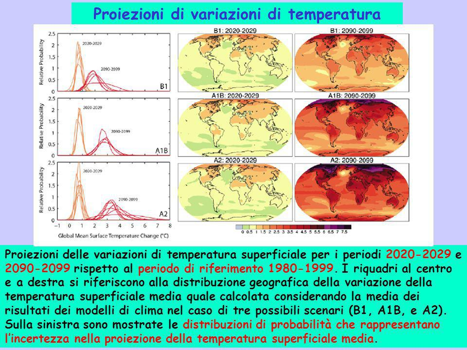 Proiezioni di variazioni di temperatura