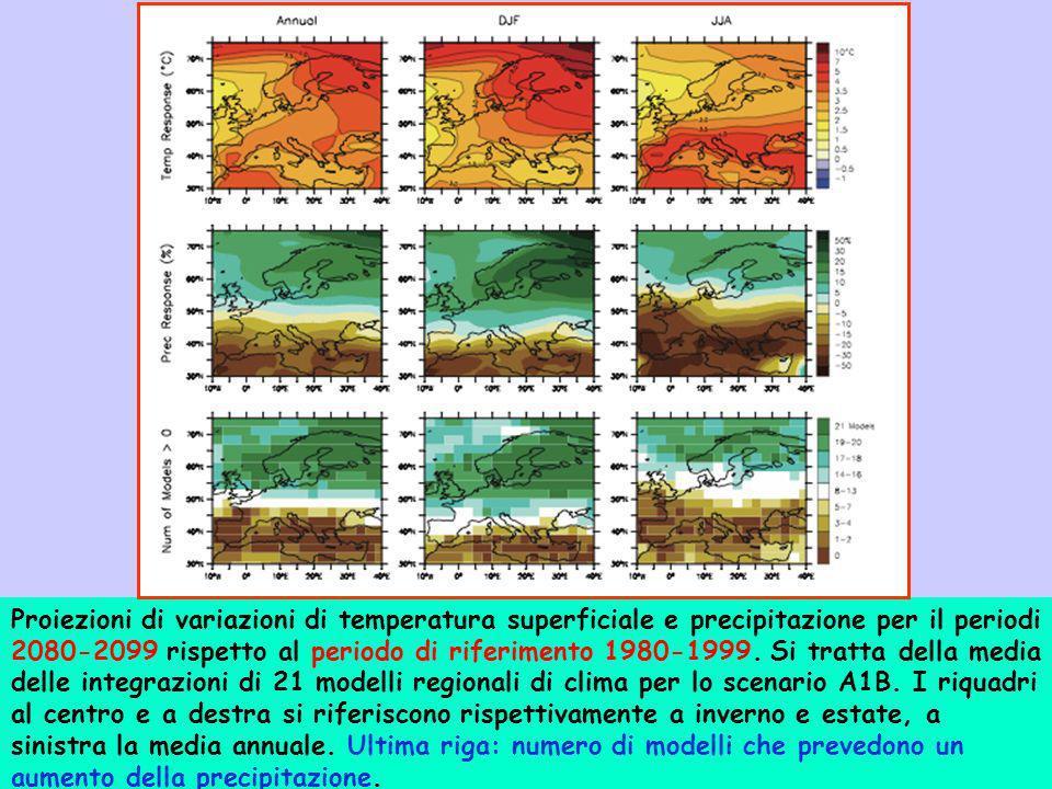 Proiezioni di variazioni di temperatura superficiale e precipitazione per il periodi 2080-2099 rispetto al periodo di riferimento 1980-1999.