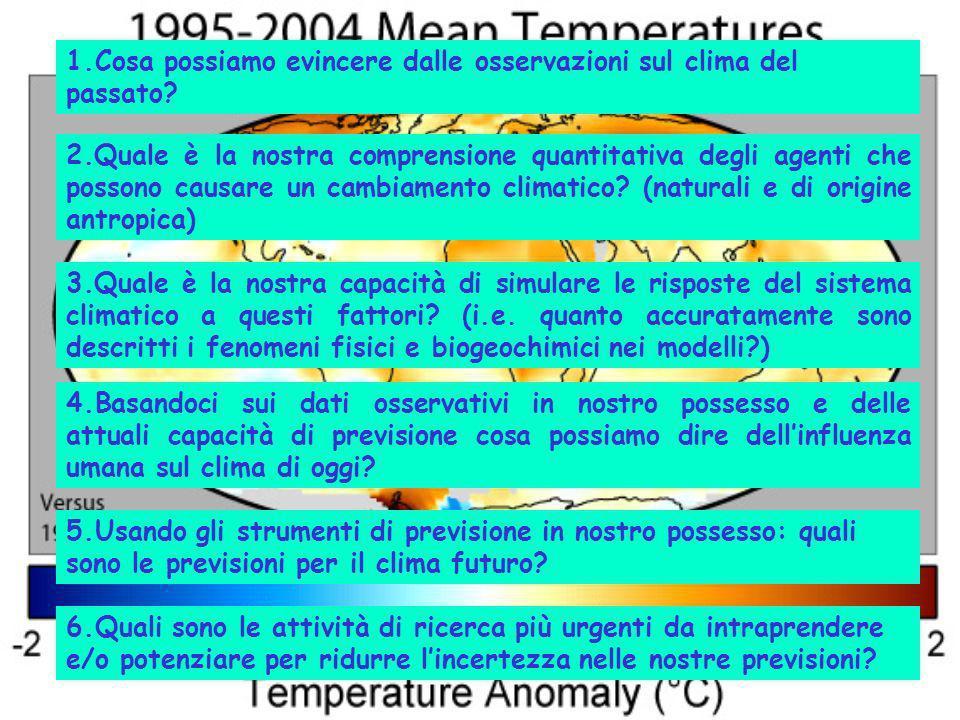 1.Cosa possiamo evincere dalle osservazioni sul clima del passato