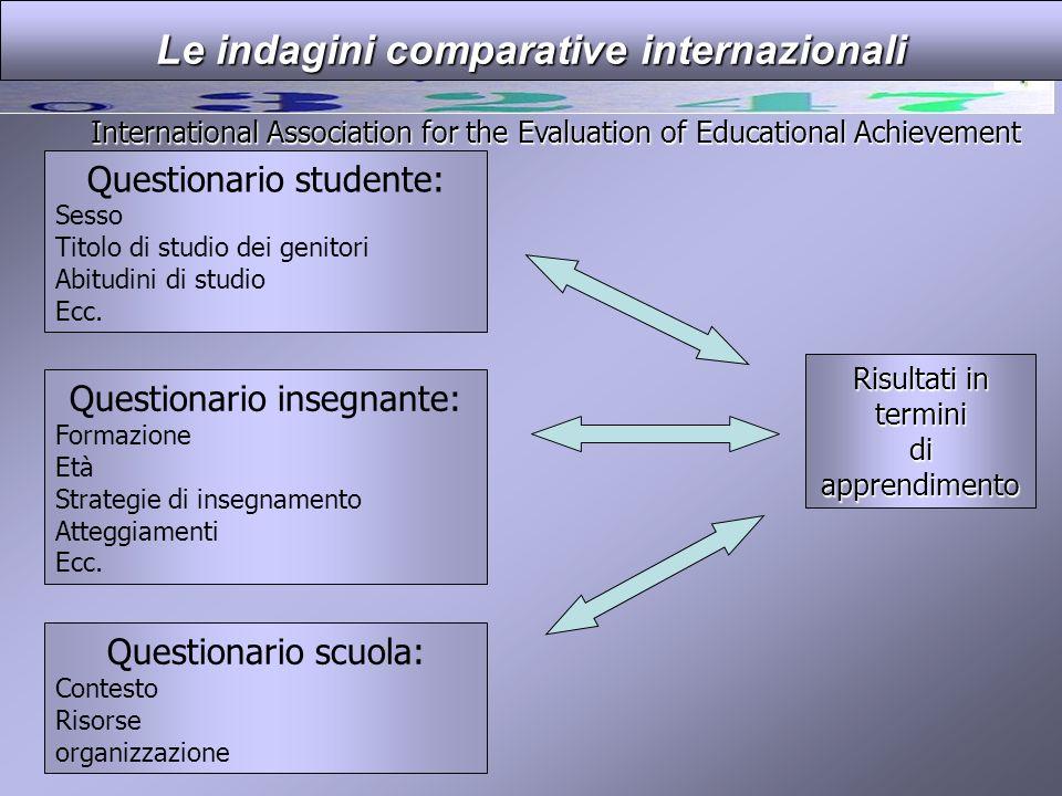 Le indagini comparative internazionali