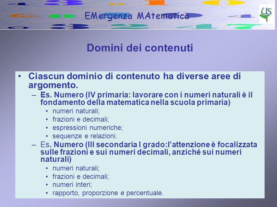 Domini dei contenuti Ciascun dominio di contenuto ha diverse aree di argomento.