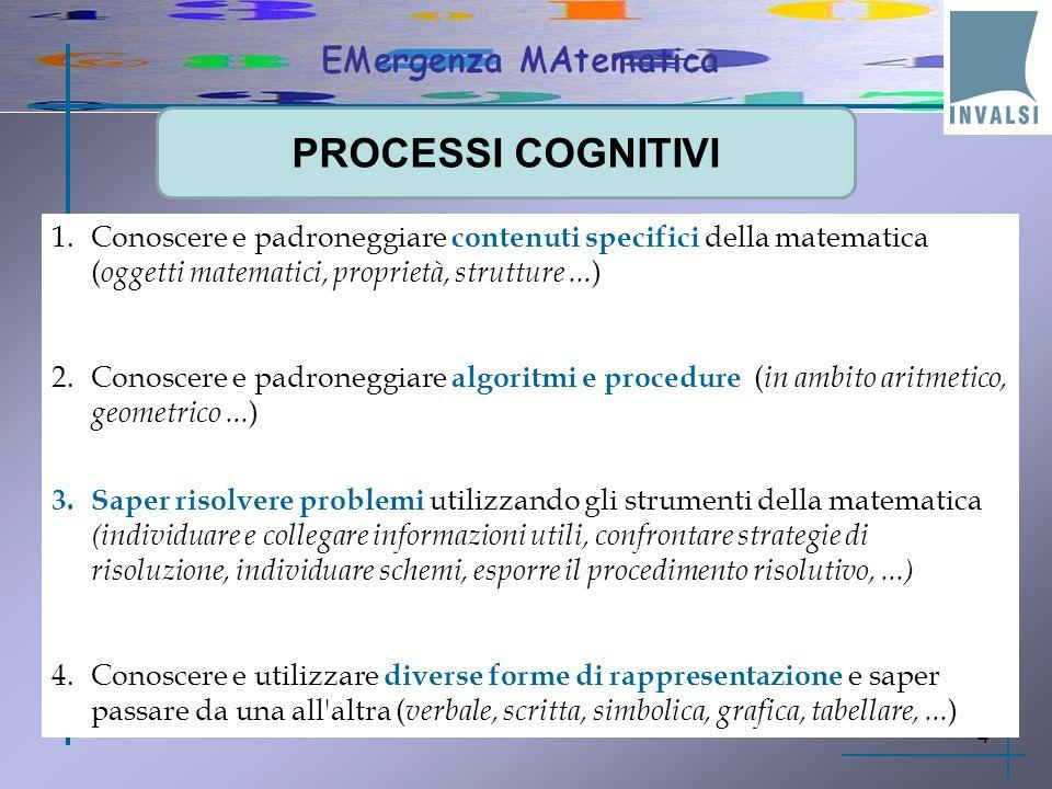 PROCESSI COGNITIVI Conoscere e padroneggiare contenuti specifici della matematica (oggetti matematici, proprietà, strutture ...)
