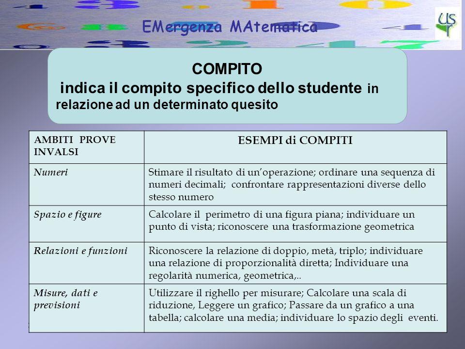 COMPITO indica il compito specifico dello studente in relazione ad un determinato quesito. AMBITI PROVE INVALSI.