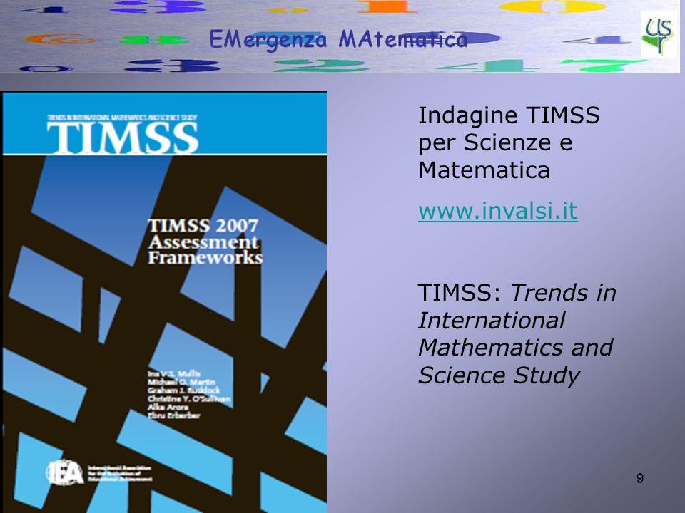 Indagine TIMSS per Scienze e Matematica