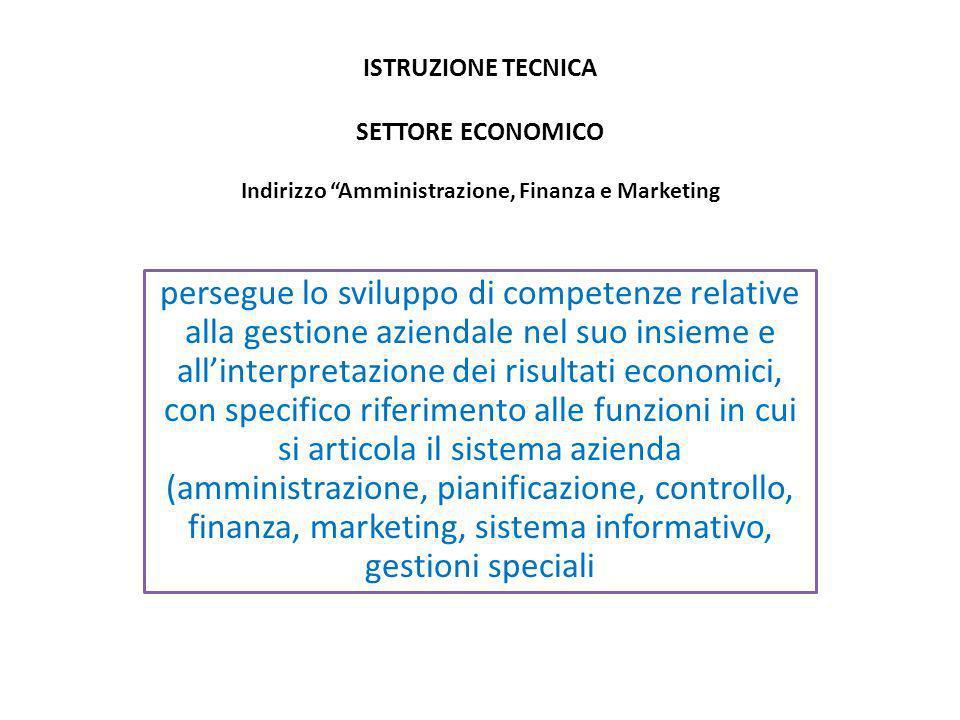 ISTRUZIONE TECNICA SETTORE ECONOMICO Indirizzo Amministrazione, Finanza e Marketing