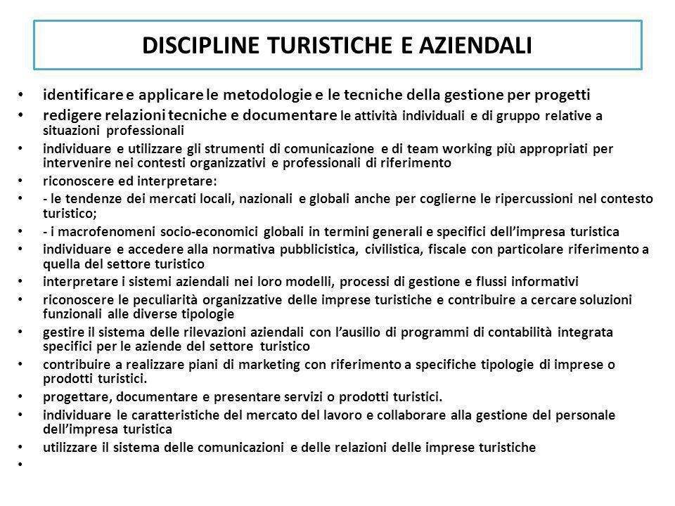 DISCIPLINE TURISTICHE E AZIENDALI
