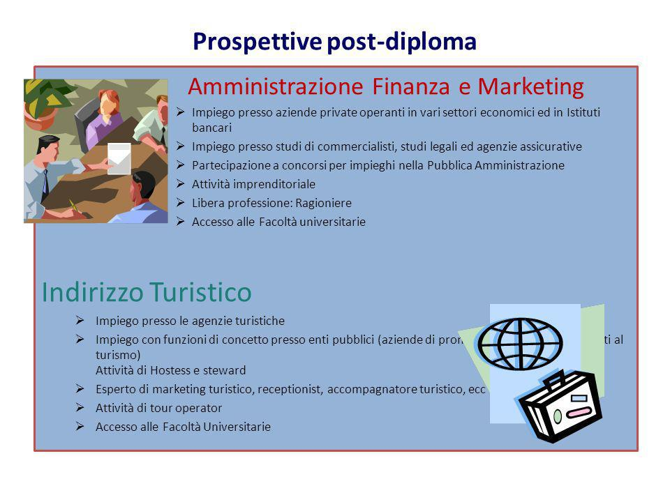 Prospettive post-diploma