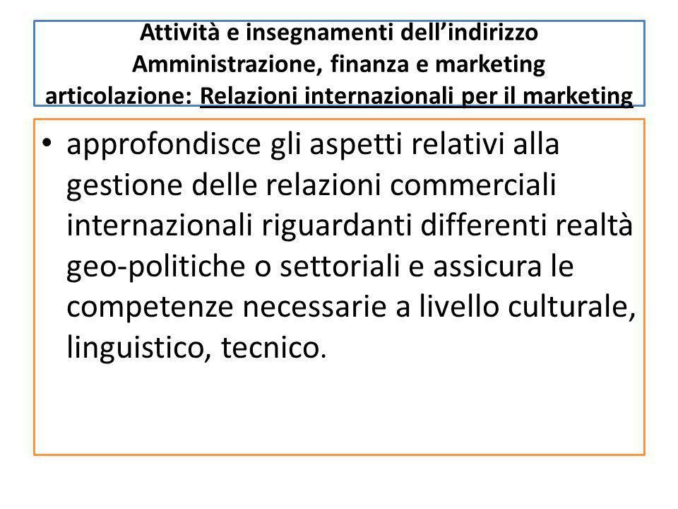 Attività e insegnamenti dell'indirizzo Amministrazione, finanza e marketing articolazione: Relazioni internazionali per il marketing