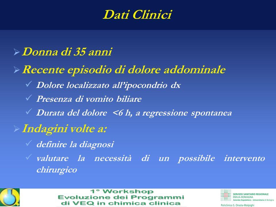 Dati Clinici Donna di 35 anni Recente episodio di dolore addominale