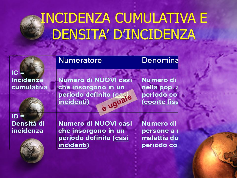 INCIDENZA CUMULATIVA E DENSITA' D'INCIDENZA
